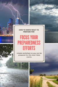 Having a hard time knowing exactly how to know what to prepare for? Do this quiz and get started figuring out what YOU need to prepare for